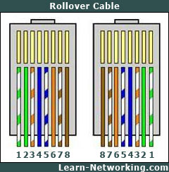 rollover-cable